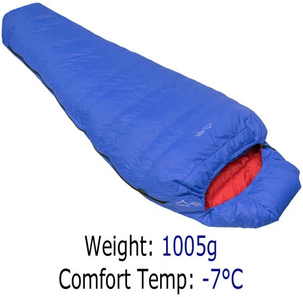 Criterion traveller 500 down sleeping bag
